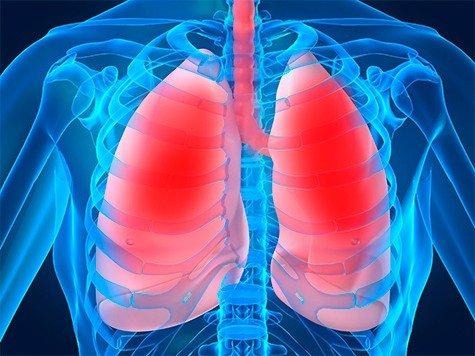 Identificando doenças respiratórias no trabalho